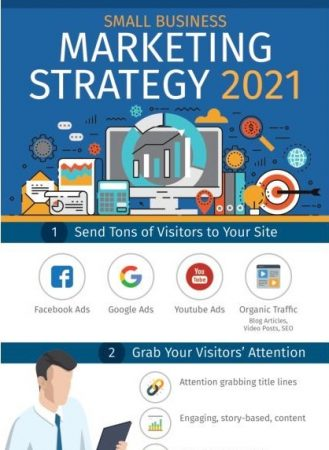 2021 Get The Marketing Strategy V2